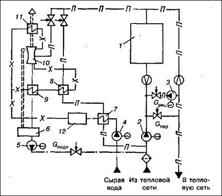 Принципиальная тепловая схема котельной