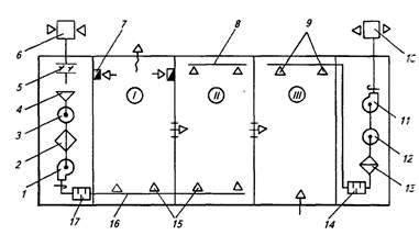 Принципиальная схема общеобменной вентиляции