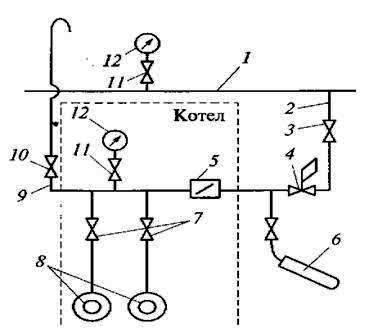 Рисунок. Газопроводы и газовое оборудование котельных. Принципиальная схема газоснабжения котла