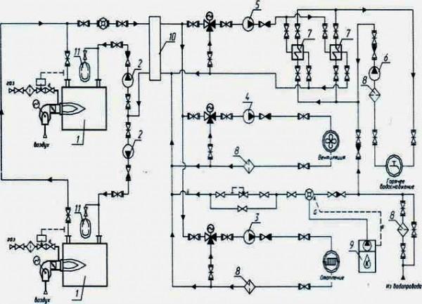 """Рисунок. Принципиальные схемы котельных. Принципиальная схема котельной с водогрейными котлами типа """"Турботерм"""""""