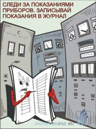 Тест 8 Автоматика безопасности котлов и регулирования