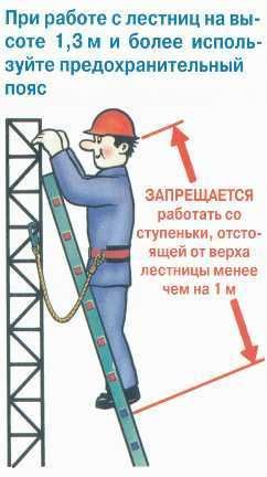 создали правила безопасности при отделочных работах на высоте сейчас термобелье