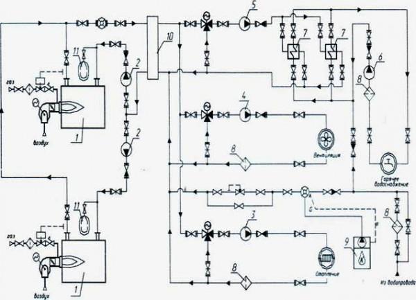 Тепловая схема котельной с гидропереходником