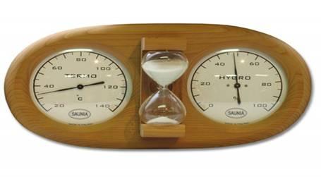 Фото. Анализ контрольного тестирования. Прибор для измерения температуры и относительной влажности
