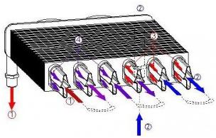 Рисунок битермического теплообменника